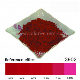Red Pigment for Candles